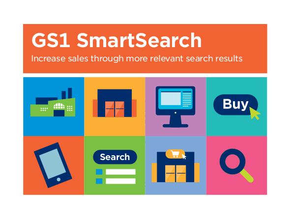 GS1-SmartSearch-Image