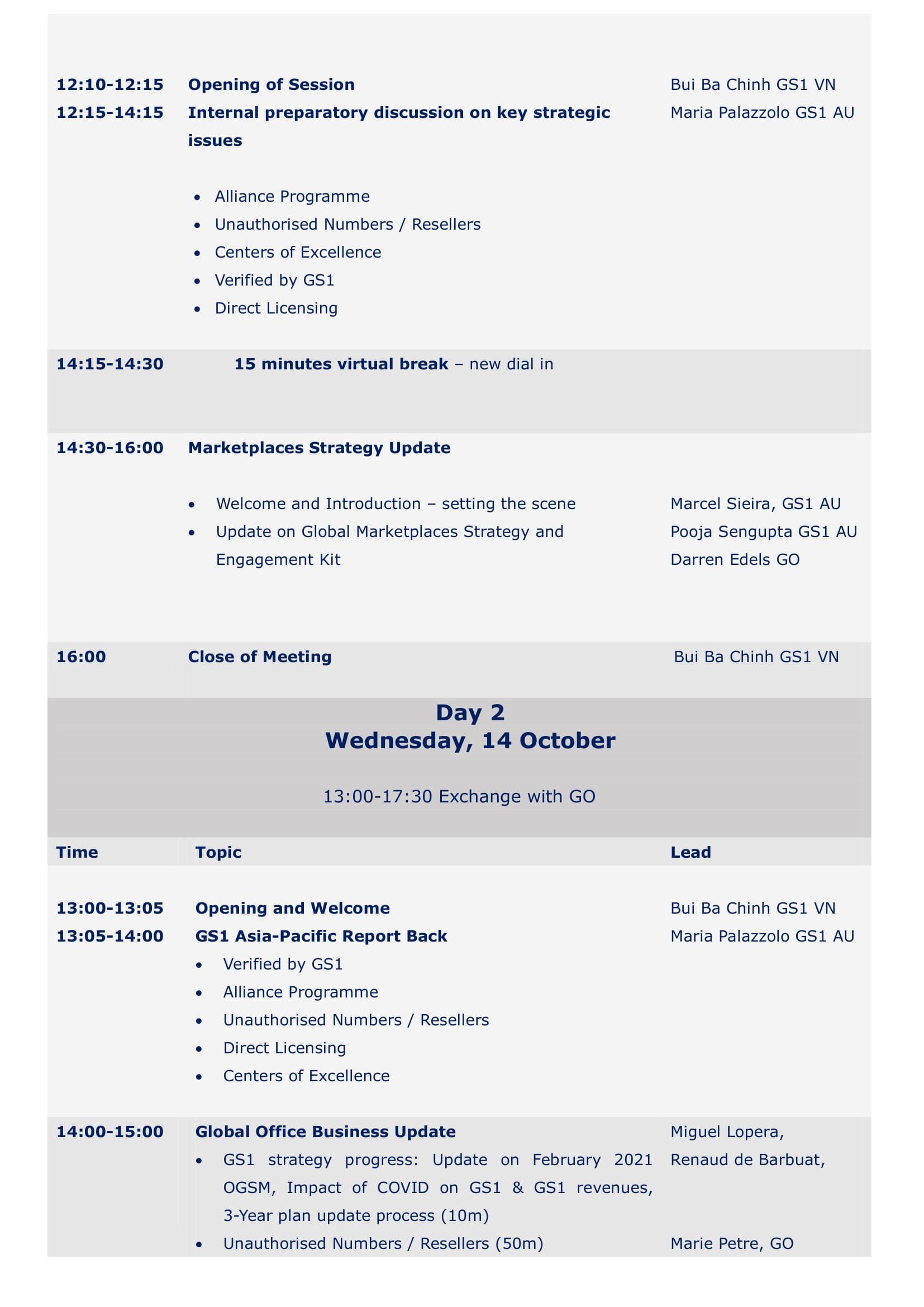 AGENDA GS1 Asia-Pacific Regional Forum 2020F-2