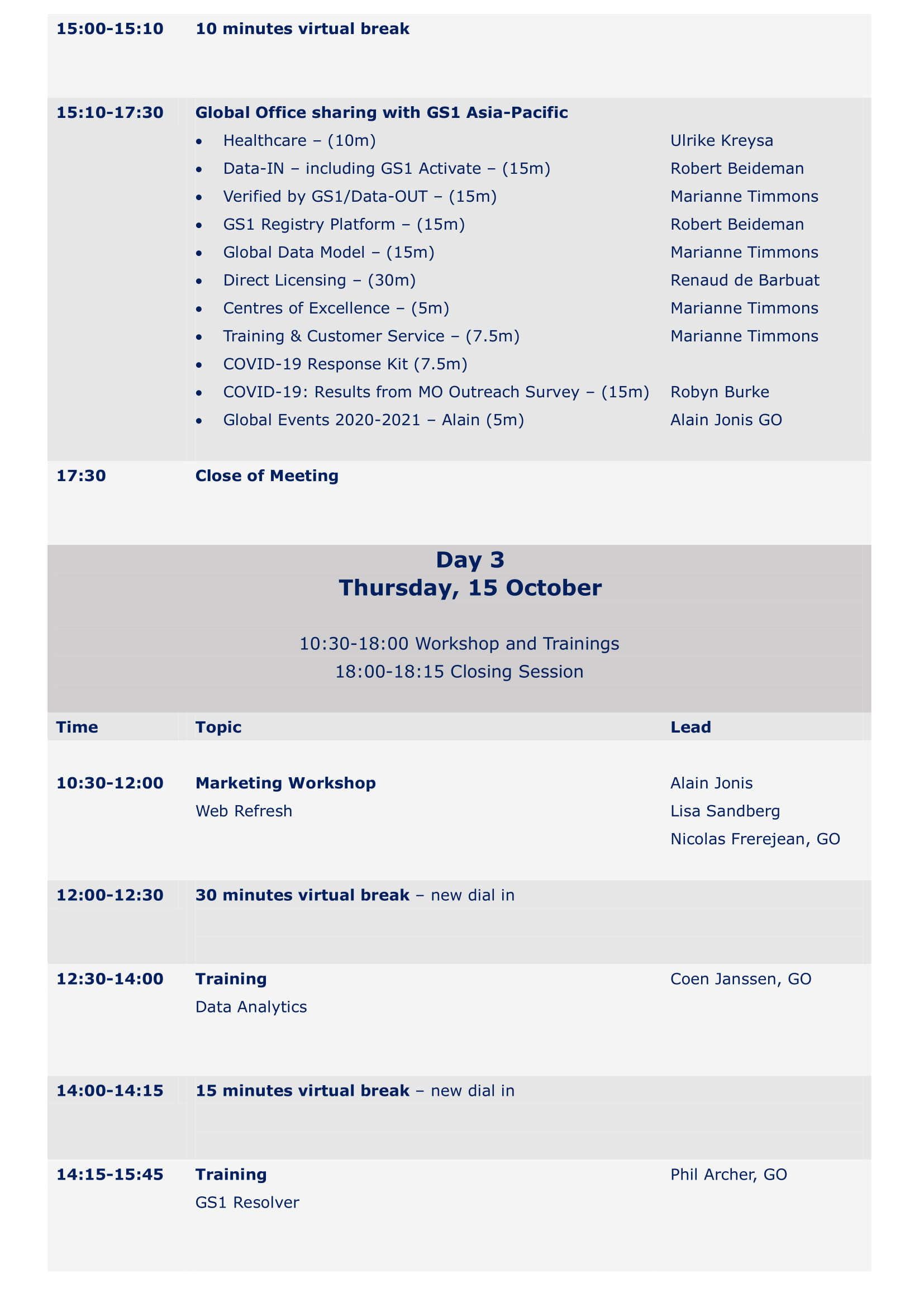 AGENDA GS1 Asia-Pacific Regional Forum 2020F-3